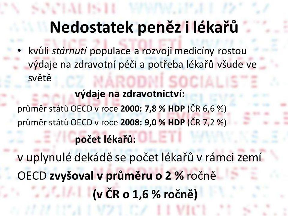 Nedostatek peněz i lékařů