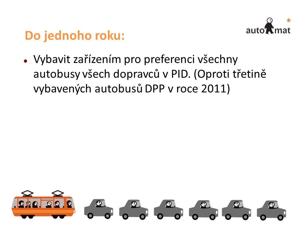Do jednoho roku: Vybavit zařízením pro preferenci všechny autobusy všech dopravců v PID.