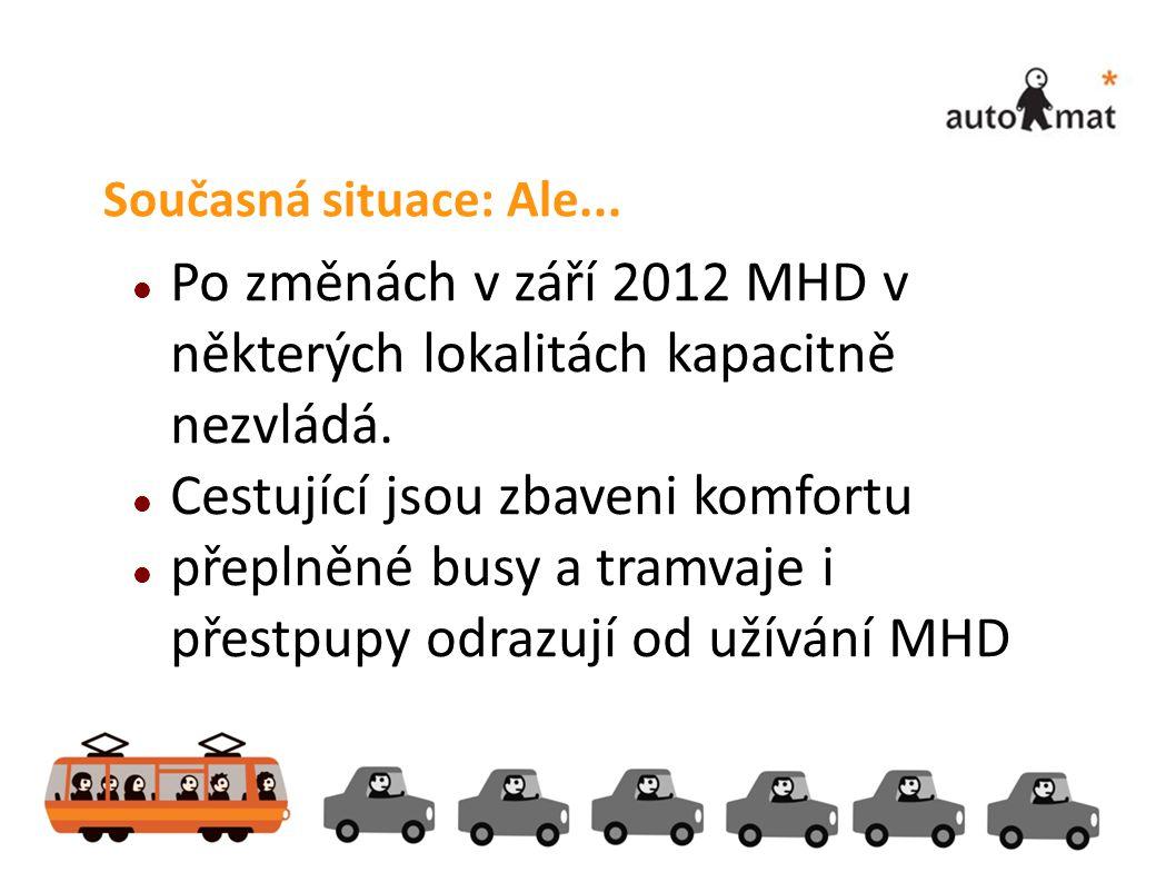 Po změnách v září 2012 MHD v některých lokalitách kapacitně nezvládá.