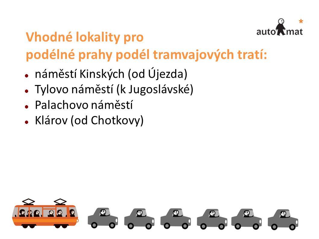 podélné prahy podél tramvajových tratí: