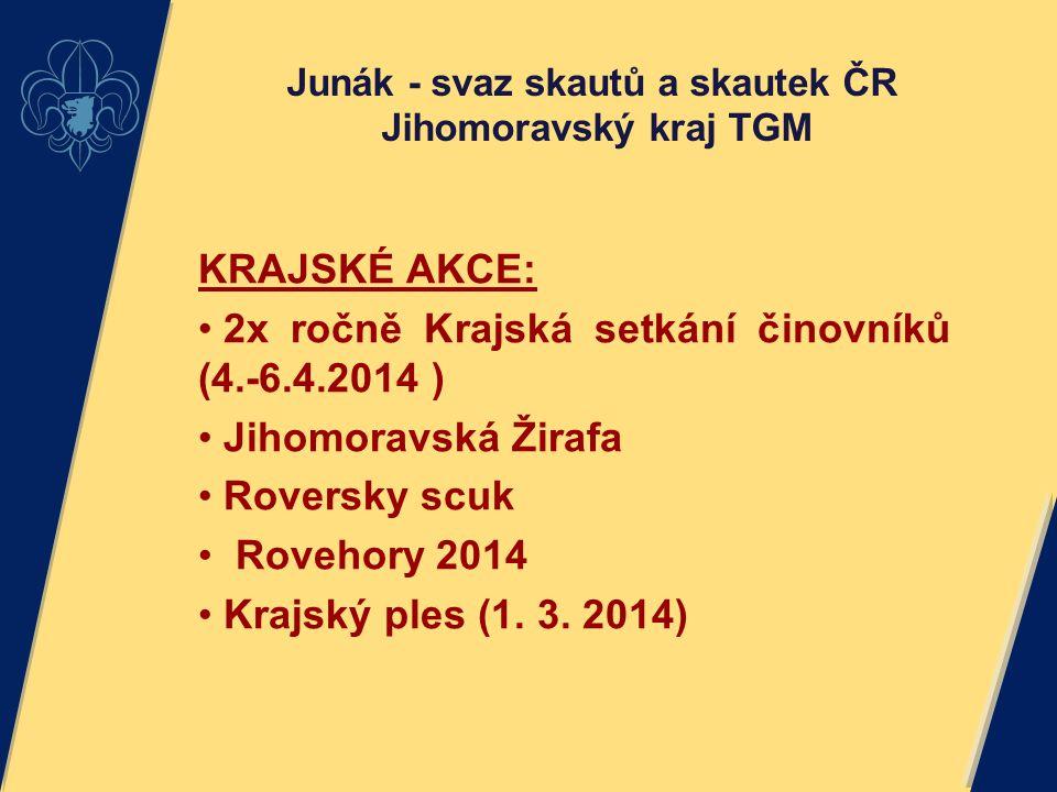 Junák - svaz skautů a skautek ČR