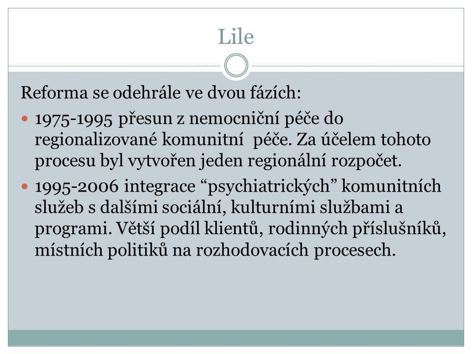 Lile Reforma se odehrále ve dvou fázích: