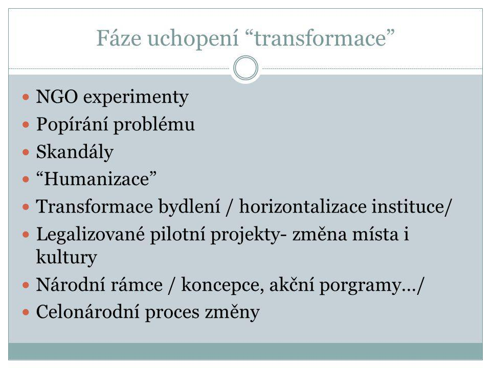 Fáze uchopení transformace
