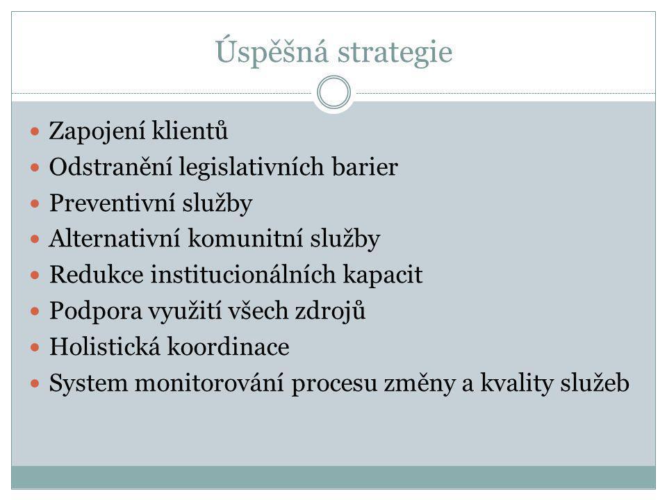 Úspěšná strategie Zapojení klientů Odstranění legislativních barier