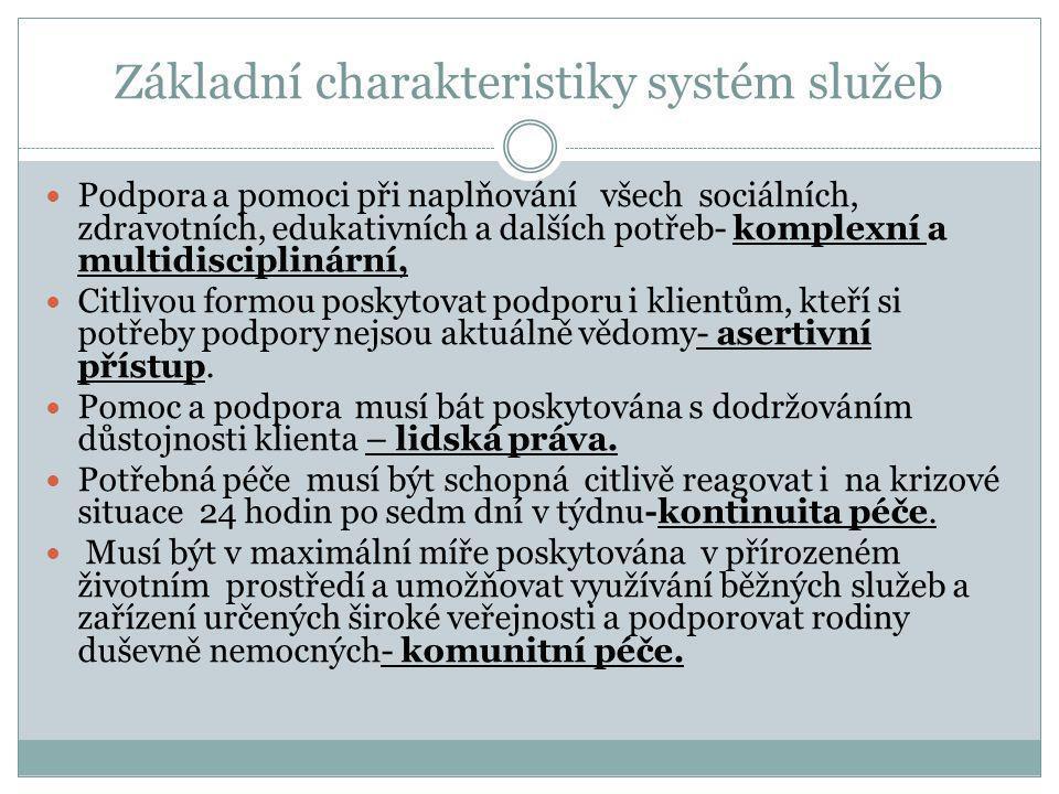 Základní charakteristiky systém služeb