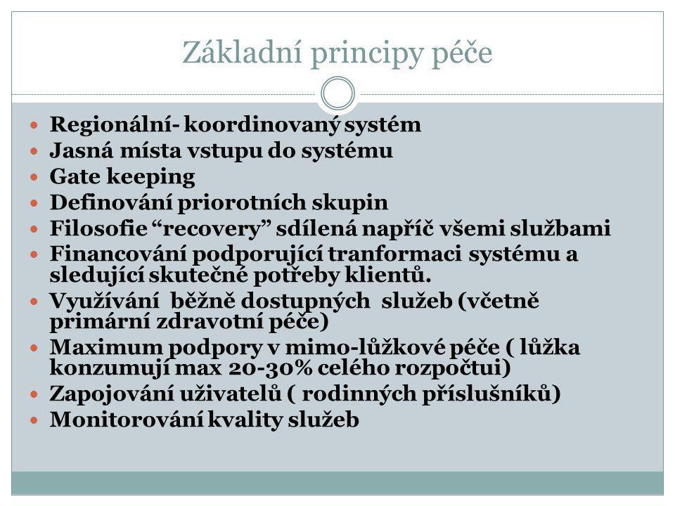 Základní principy péče
