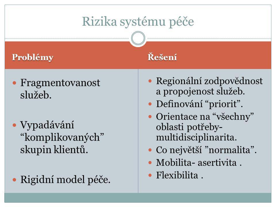 Rizika systému péče Fragmentovanost služeb.