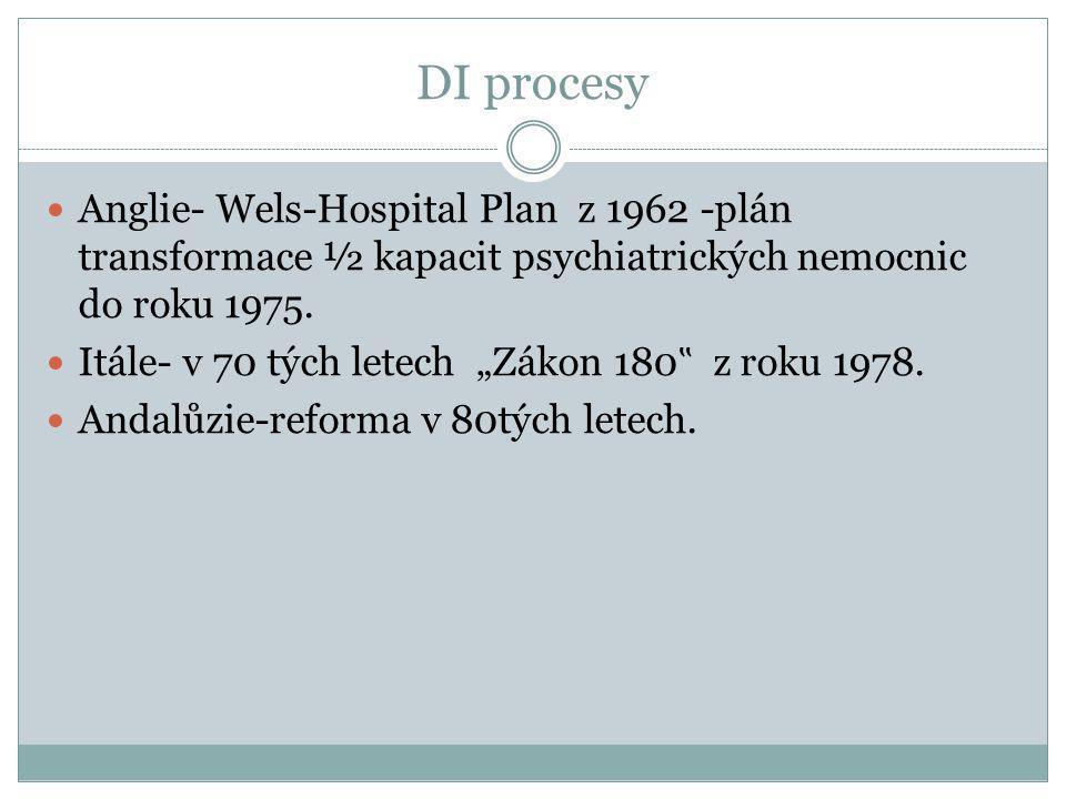 DI procesy Anglie- Wels-Hospital Plan z 1962 -plán transformace ½ kapacit psychiatrických nemocnic do roku 1975.