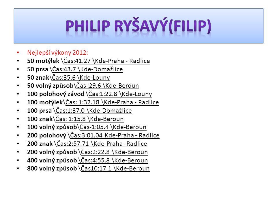 PHILIP RYŠAVÝ(FILIP) Nejlepší výkony 2012: