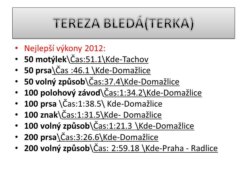 TEREZA BLEDÁ(TERKA) Nejlepší výkony 2012: