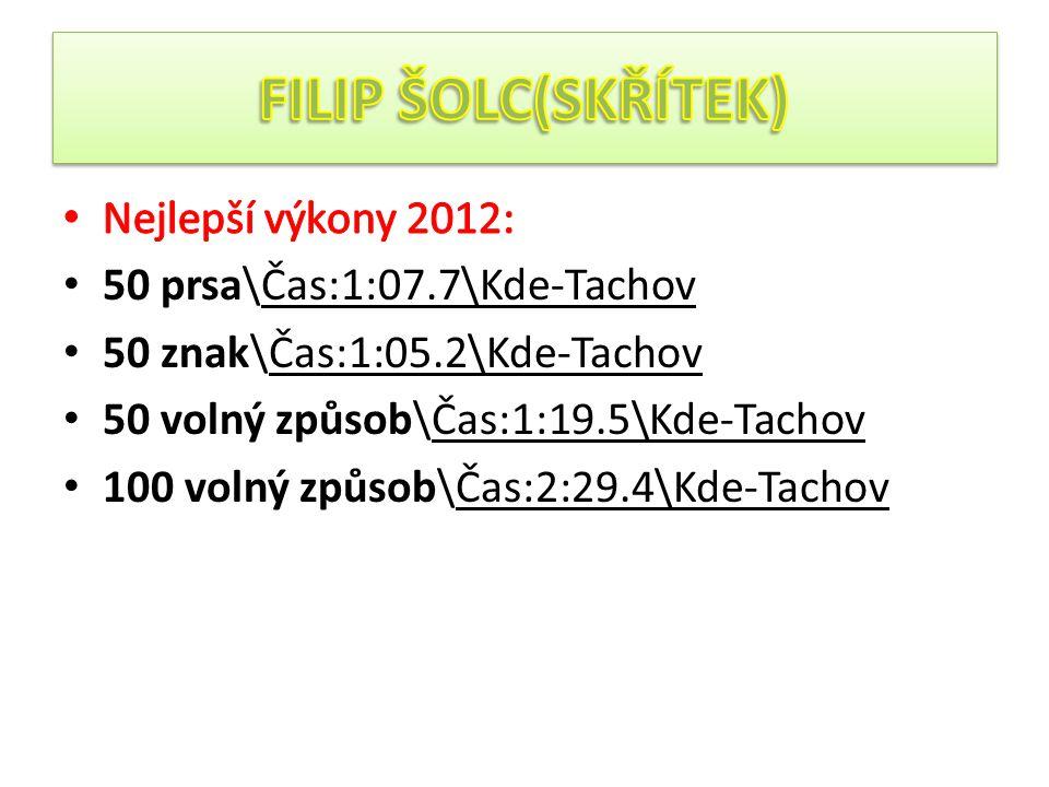 FILIP ŠOLC(SKŘÍTEK) Nejlepší výkony 2012: