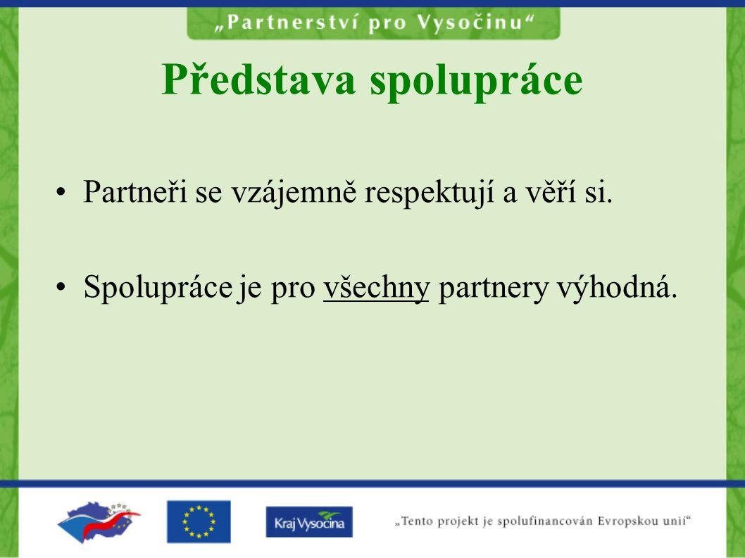Představa spolupráce Partneři se vzájemně respektují a věří si.