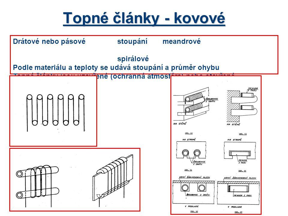 Topné články - kovové Drátové nebo pásové stoupání meandrové spirálové