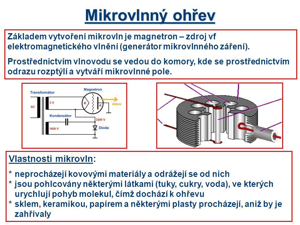 Mikrovlnný ohřev Vlastnosti mikrovln: