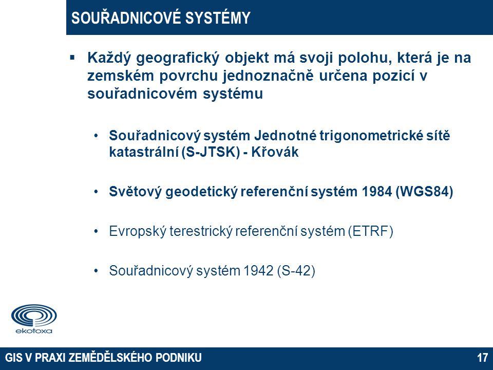 SOUŘADNICOVÉ SYSTÉMY 02 April 2017.