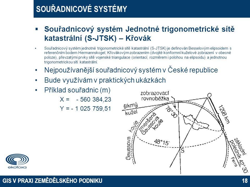 SOUŘADNICOVÉ SYSTÉMY 02 April 2017. Souřadnicový systém Jednotné trigonometrické sítě katastrální (S-JTSK) – Křovák.