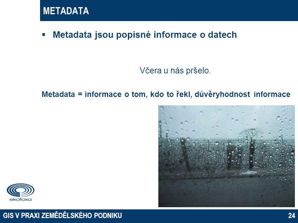 METADATA Metadata jsou popisné informace o datech Včera u nás pršelo.