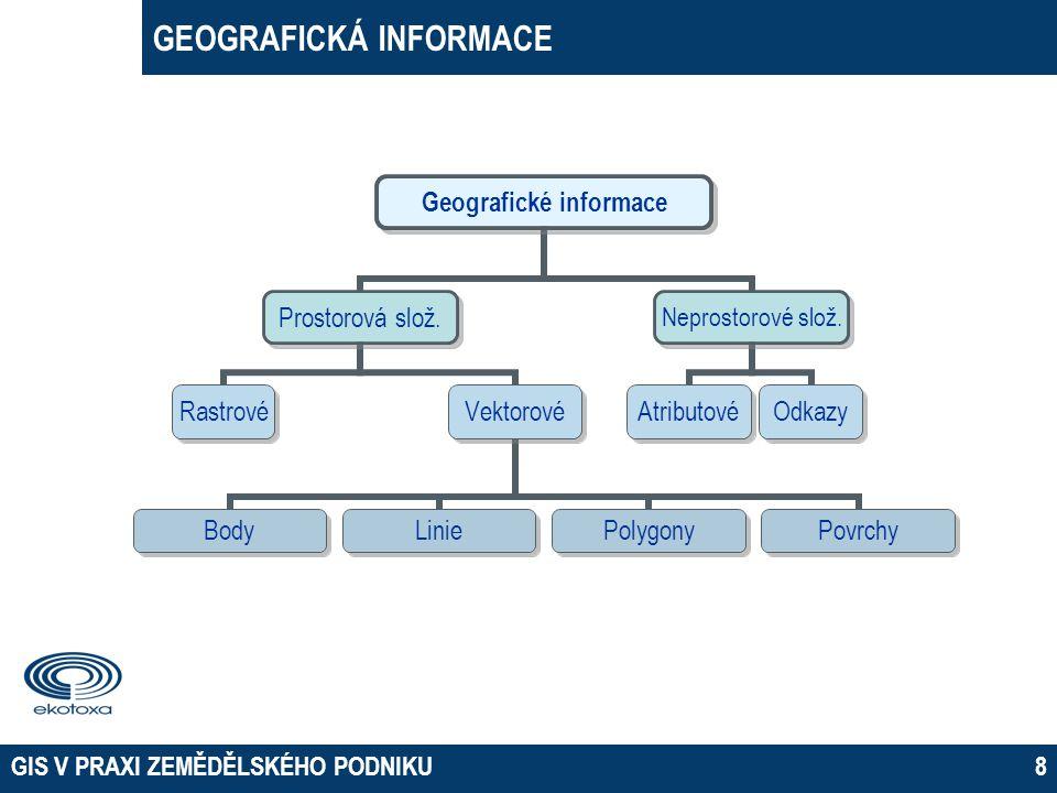 GEOGRAFICKÁ INFORMACE