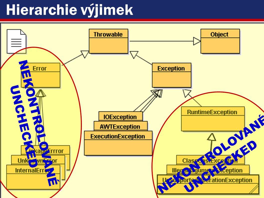 Hierarchie výjimek NEKONTROLOVANÉ UNCHECKED NEKONTROLOVANÉ UNCHECKED