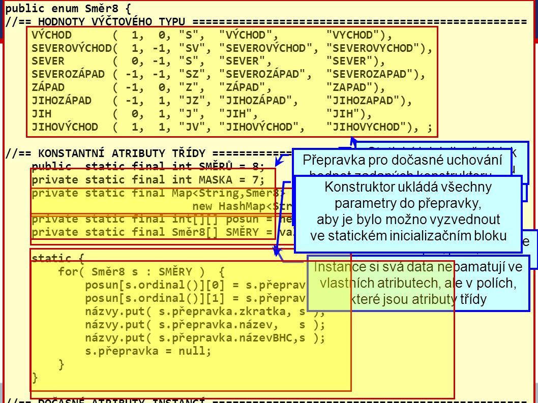 Příklad 1: třída Směr8 Statický inicializační blok Deklarace hodnot