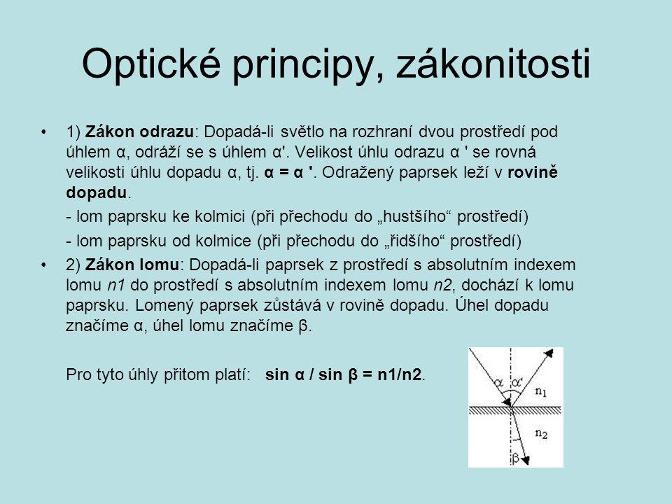 Optické principy, zákonitosti