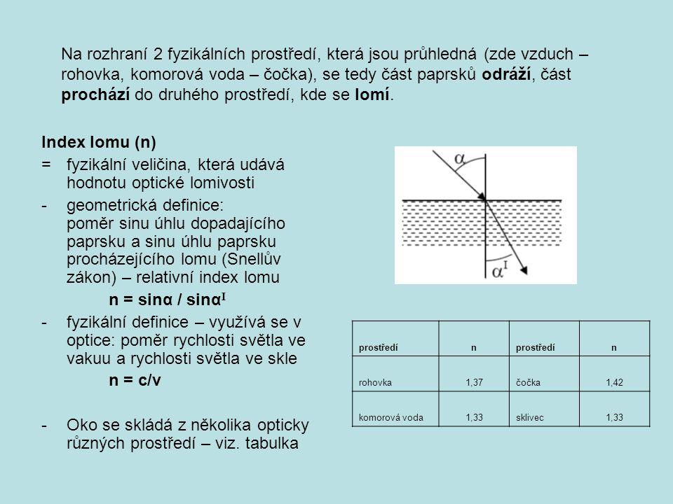 = fyzikální veličina, která udává hodnotu optické lomivosti