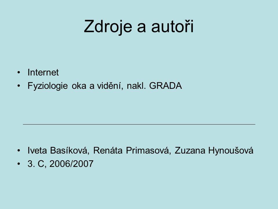 Zdroje a autoři Internet Fyziologie oka a vidění, nakl. GRADA
