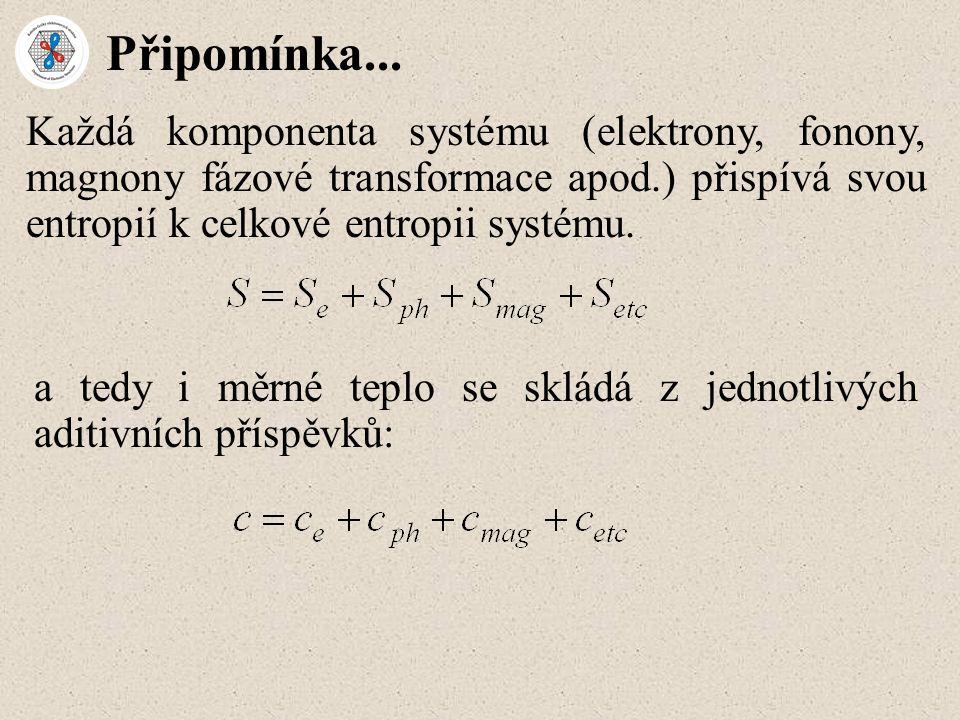 Připomínka... Každá komponenta systému (elektrony, fonony, magnony fázové transformace apod.) přispívá svou entropií k celkové entropii systému.