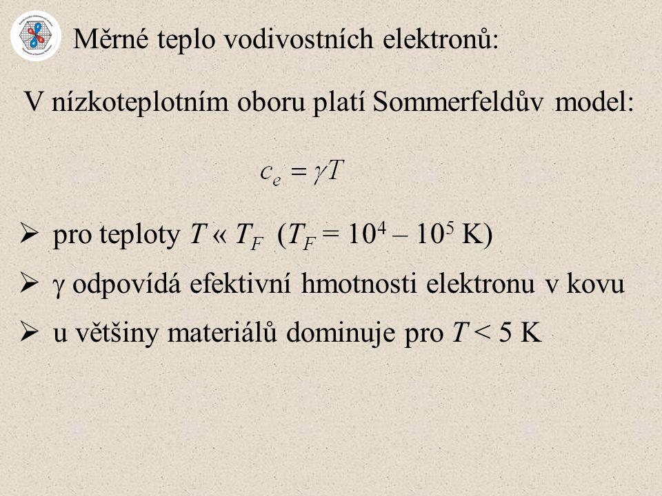 Měrné teplo vodivostních elektronů: