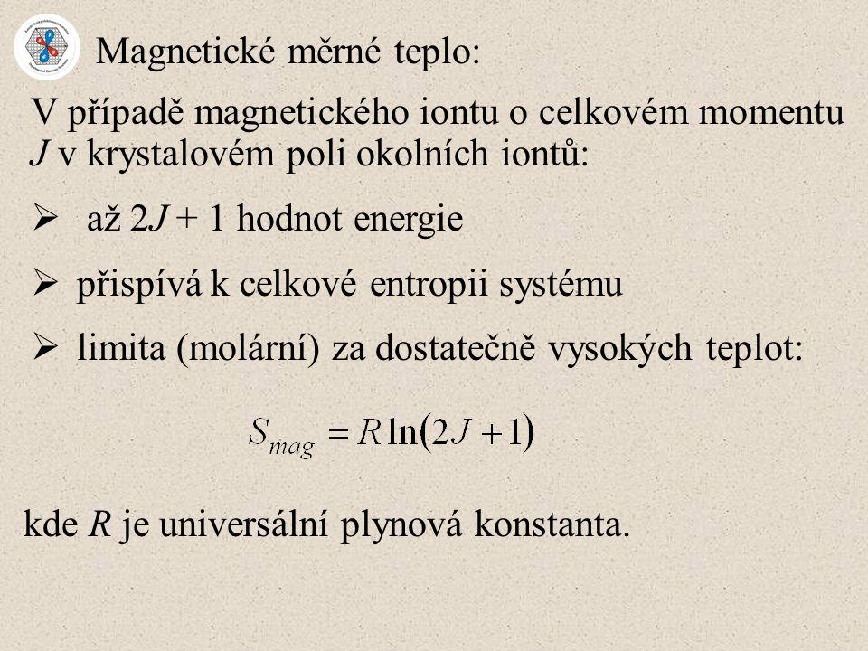Magnetické měrné teplo: