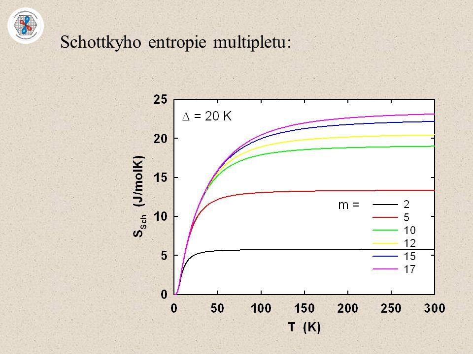 Schottkyho entropie multipletu: