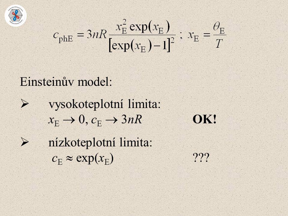 Einsteinův model: vysokoteplotní limita: xE  0, cE  3nR OK.