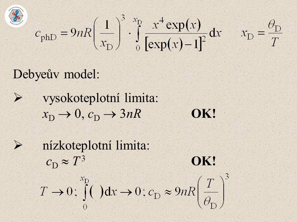 Debyeův model: vysokoteplotní limita: xD  0, cD  3nR OK.