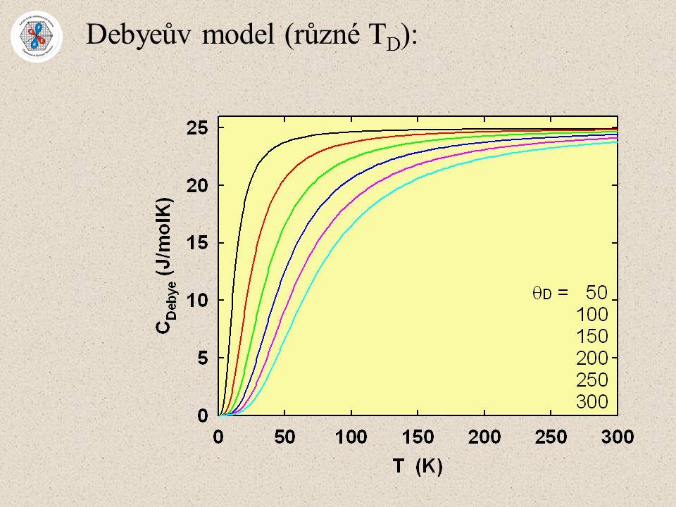 Debyeův model (různé TD):