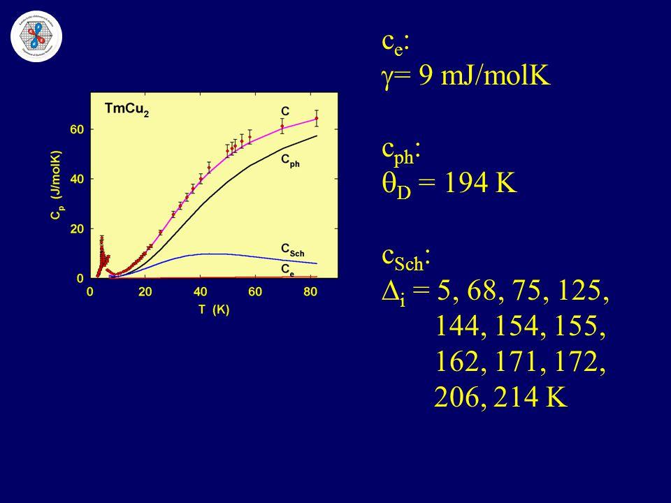 ce: = 9 mJ/molK. cph: D = 194 K.