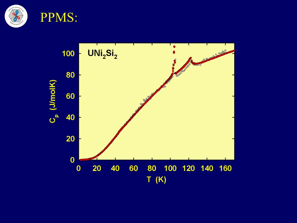PPMS: