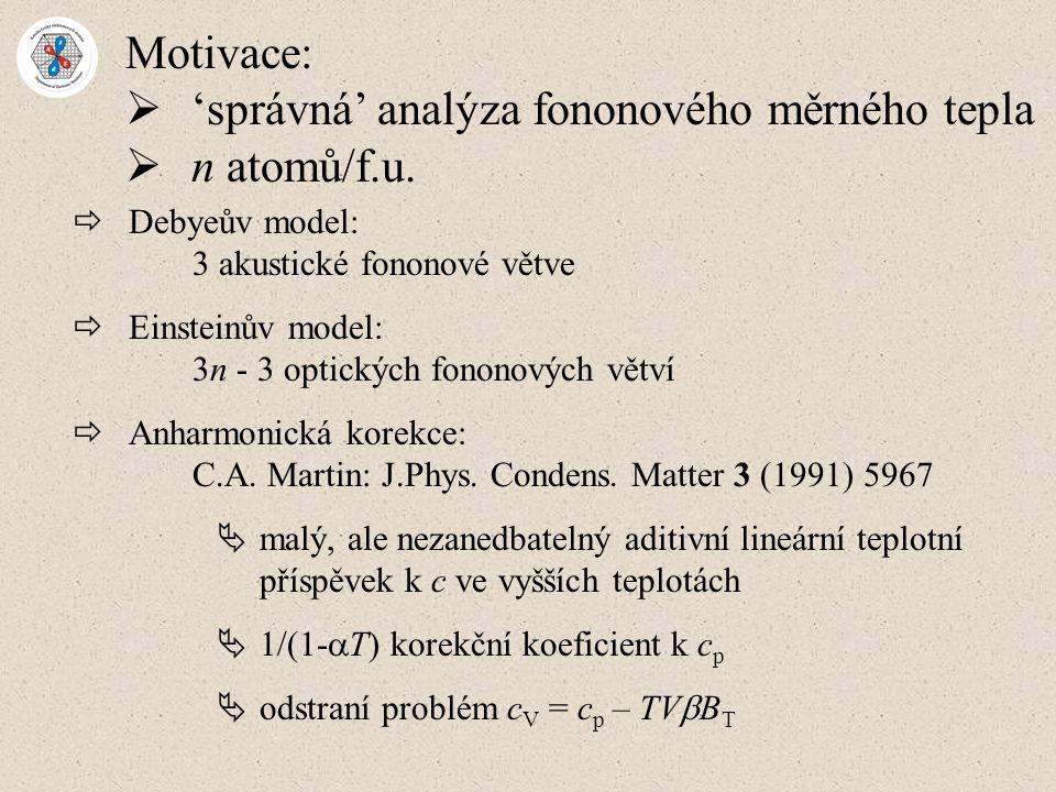 'správná' analýza fononového měrného tepla n atomů/f.u.