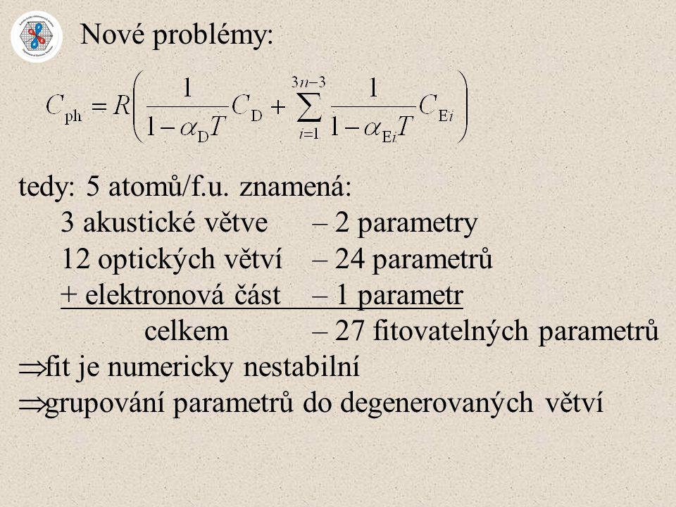 Nové problémy: tedy: 5 atomů/f.u. znamená: 3 akustické větve – 2 parametry. 12 optických větví – 24 parametrů.