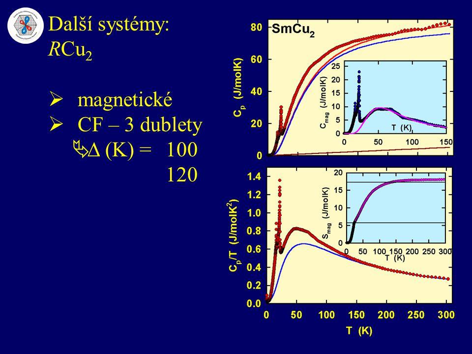 Další systémy: RCu2 magnetické CF – 3 dublety  (K) = 100 120