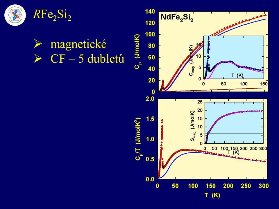 RFe2Si2 magnetické CF – 5 dubletů