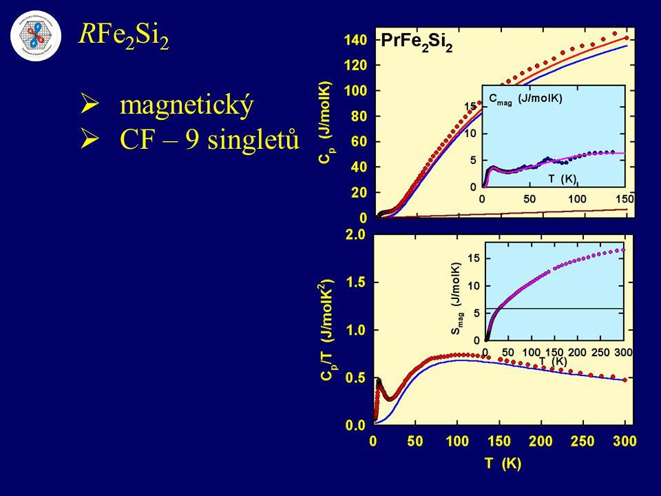 RFe2Si2 magnetický CF – 9 singletů