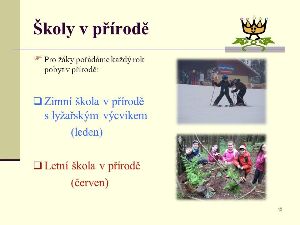 Školy v přírodě Zimní škola v přírodě s lyžařským výcvikem (leden)