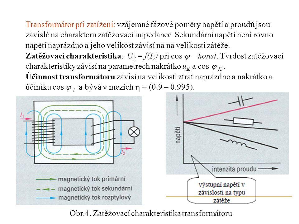Obr.4. Zatěžovací charakteristika transformátoru