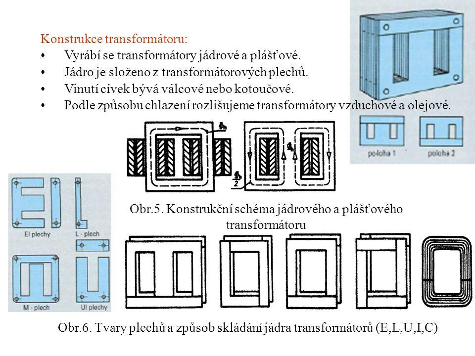 Konstrukce transformátoru: