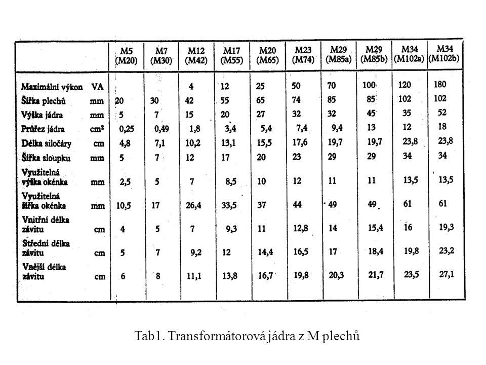 Tab1. Transformátorová jádra z M plechů