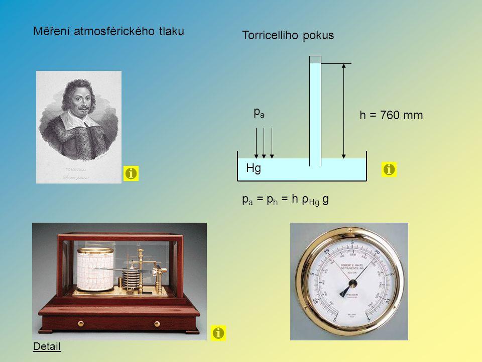 Měření atmosférického tlaku Torricelliho pokus