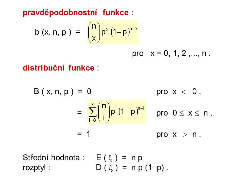 pravděpodobnostní funkce :