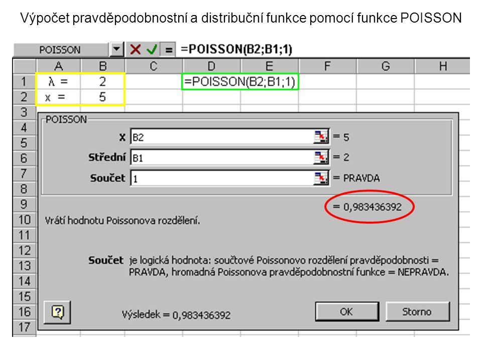 Výpočet pravděpodobnostní a distribuční funkce pomocí funkce POISSON
