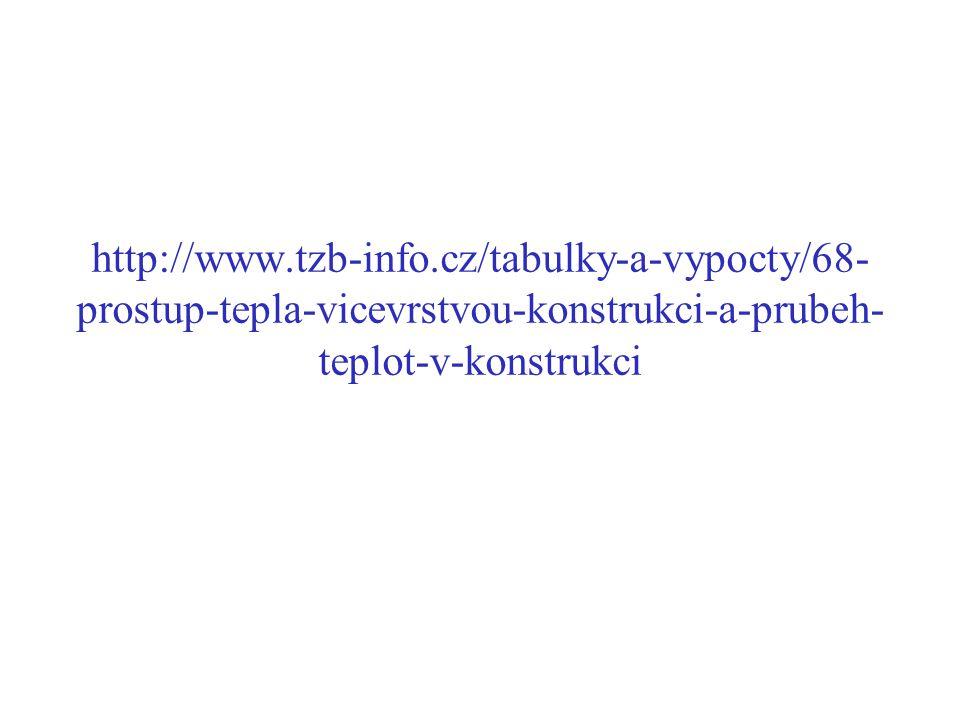 SEZNAM PŘÍLOH http://www.tzb-info.cz/tabulky-a-vypocty/68-prostup-tepla-vicevrstvou-konstrukci-a-prubeh-teplot-v-konstrukci.