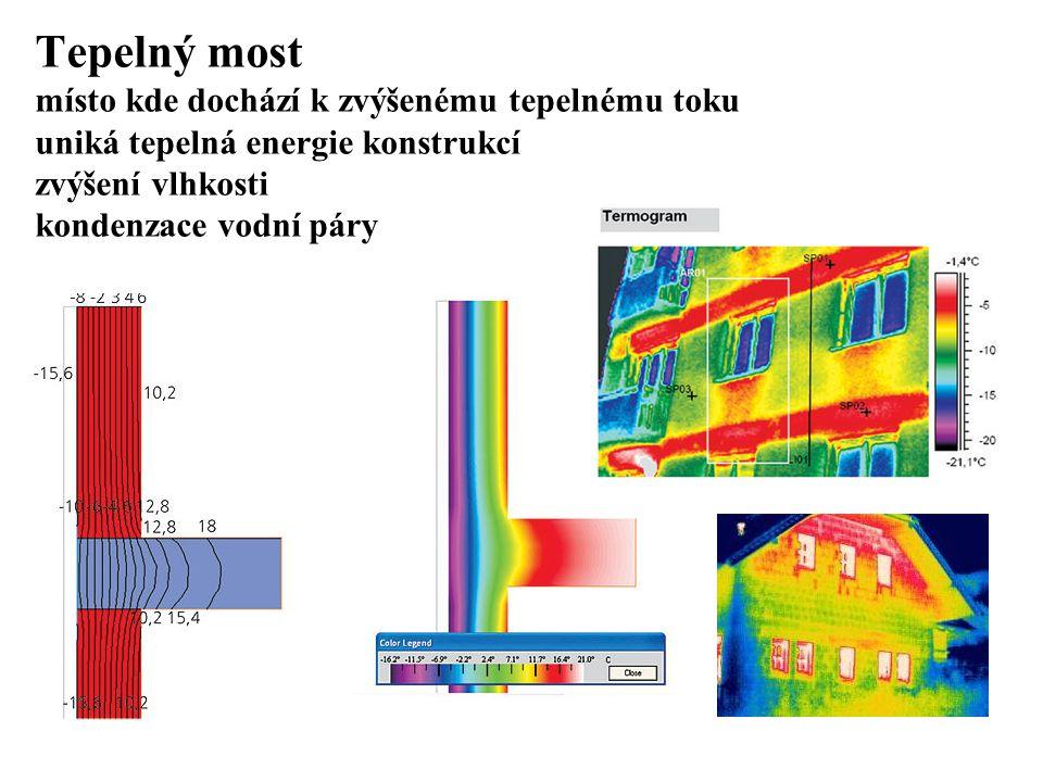 SEZNAM PŘÍLOH Tepelný most místo kde dochází k zvýšenému tepelnému toku uniká tepelná energie konstrukcí zvýšení vlhkosti kondenzace vodní páry.
